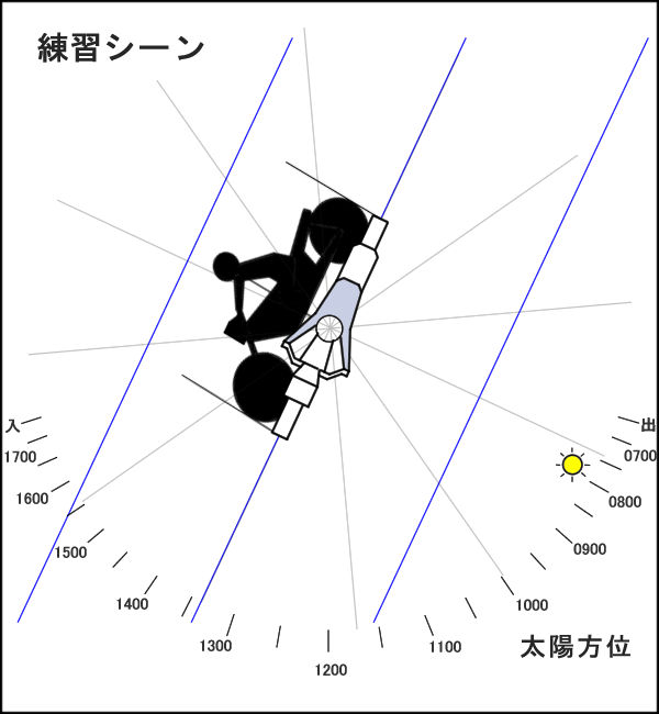 f:id:mikasu99:20171009000535j:plain