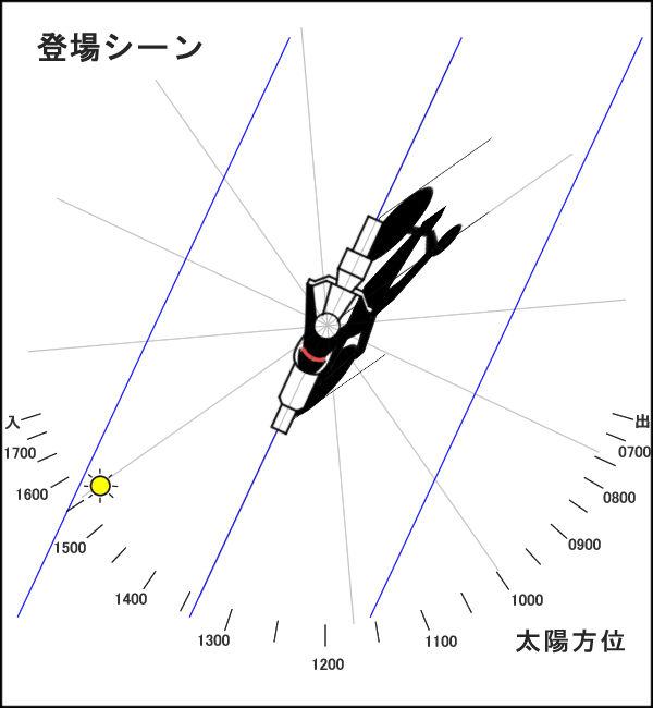 f:id:mikasu99:20171009002059j:plain
