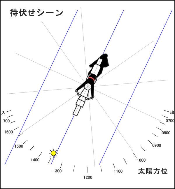 f:id:mikasu99:20171009011207j:plain