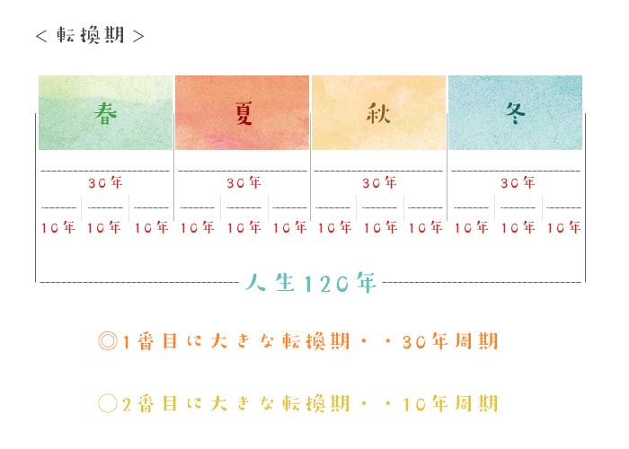 f:id:mikata-uranai:20160926214459j:plain