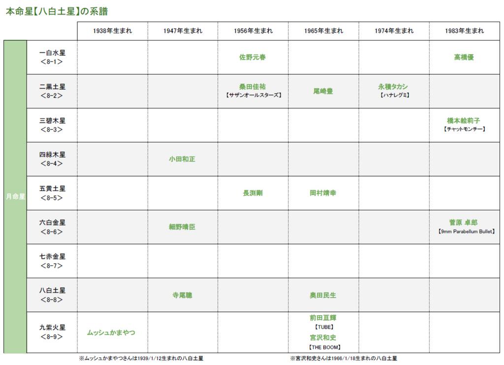 f:id:mikata-uranai:20161013132030j:plain