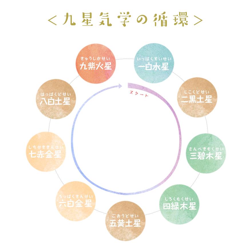 f:id:mikata-uranai:20161031113239j:plain