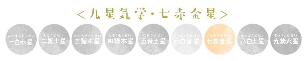 f:id:mikata-uranai:20161102112110j:plain