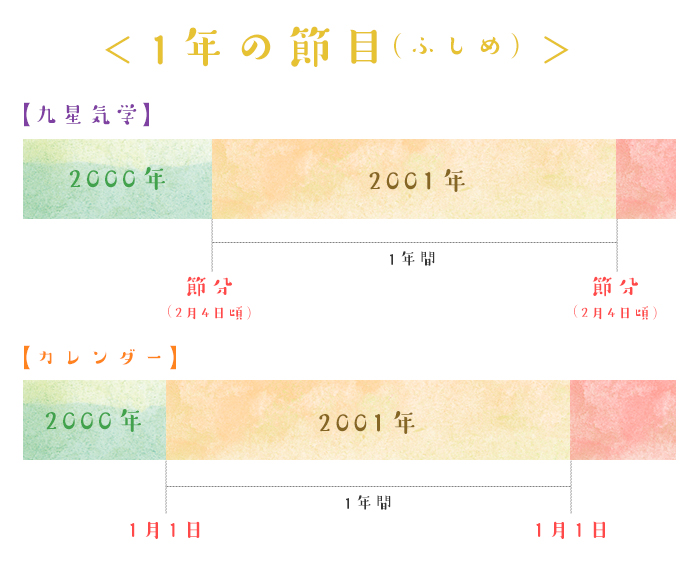 f:id:mikata-uranai:20161115103511j:plain