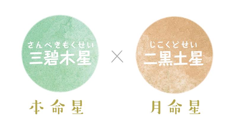 f:id:mikata-uranai:20161202155040j:plain