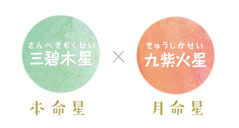 f:id:mikata-uranai:20170106174559j:plain