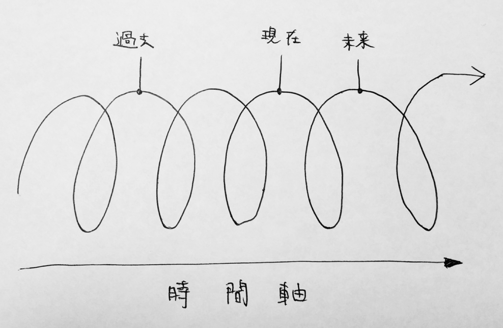 f:id:mikata-uranai:20170921165955j:plain