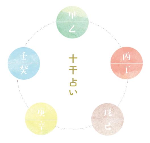 f:id:mikata-uranai:20181023163903j:plain