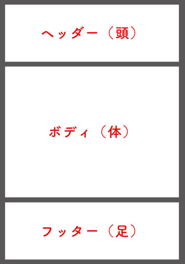 f:id:mikata-uranai:20181220112030j:plain