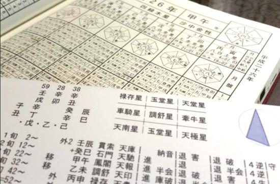 陰陽五行道 帝王算命学会 占術サロン・ジュピター