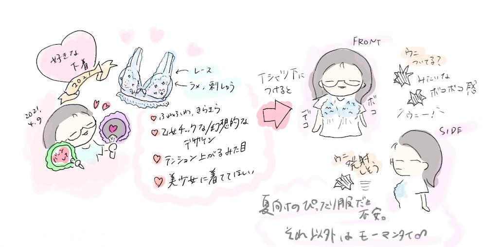 f:id:mikatamamo:20210420222806j:image