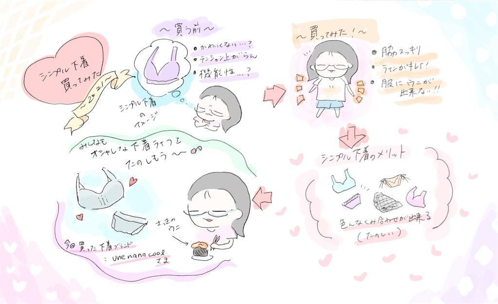 f:id:mikatamamo:20210420222810j:image