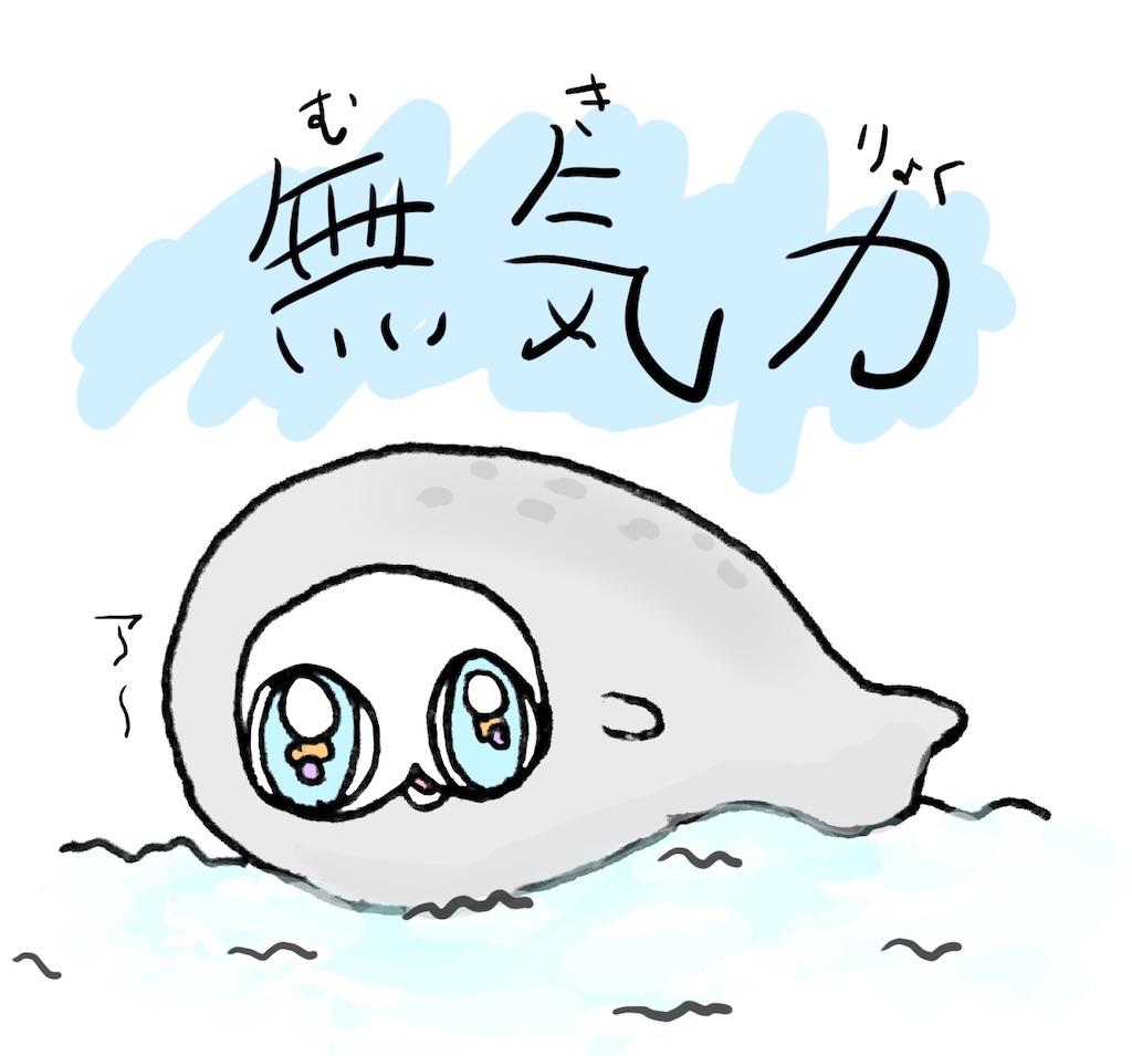 f:id:mikatamamo:20210421212550j:image