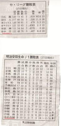 f:id:mikawakinta63:20160829154523j:image:right