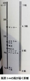 f:id:mikawakinta63:20160913143057j:image:left