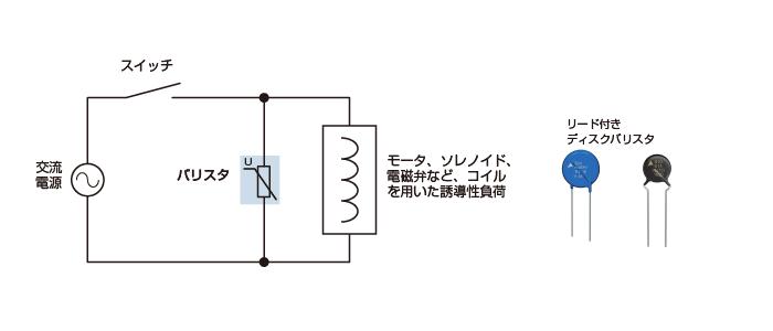f:id:mikawakougei:20200203042151p:plain