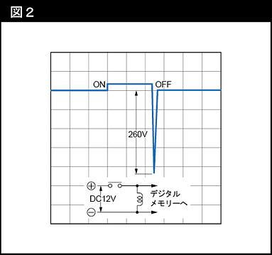 f:id:mikawakougei:20200203043322p:plain