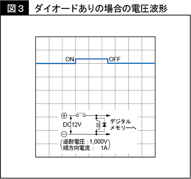 f:id:mikawakougei:20200203043810p:plain