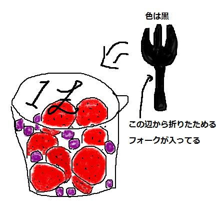 f:id:mikawayaemi:20161117033035p:plain