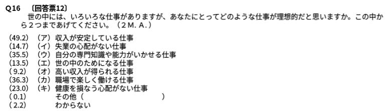f:id:mikawayayangon:20180626005338p:plain