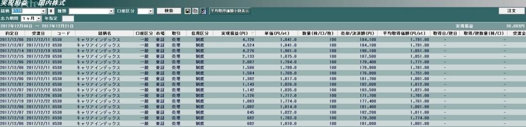 f:id:mikazuki1:20171223003729j:plain