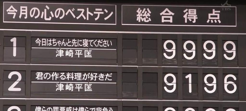 f:id:mikazuki1:20180105025824j:plain