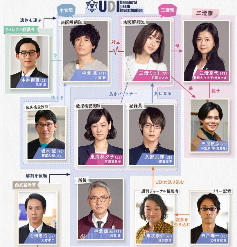 f:id:mikazuki1:20180126223859j:plain