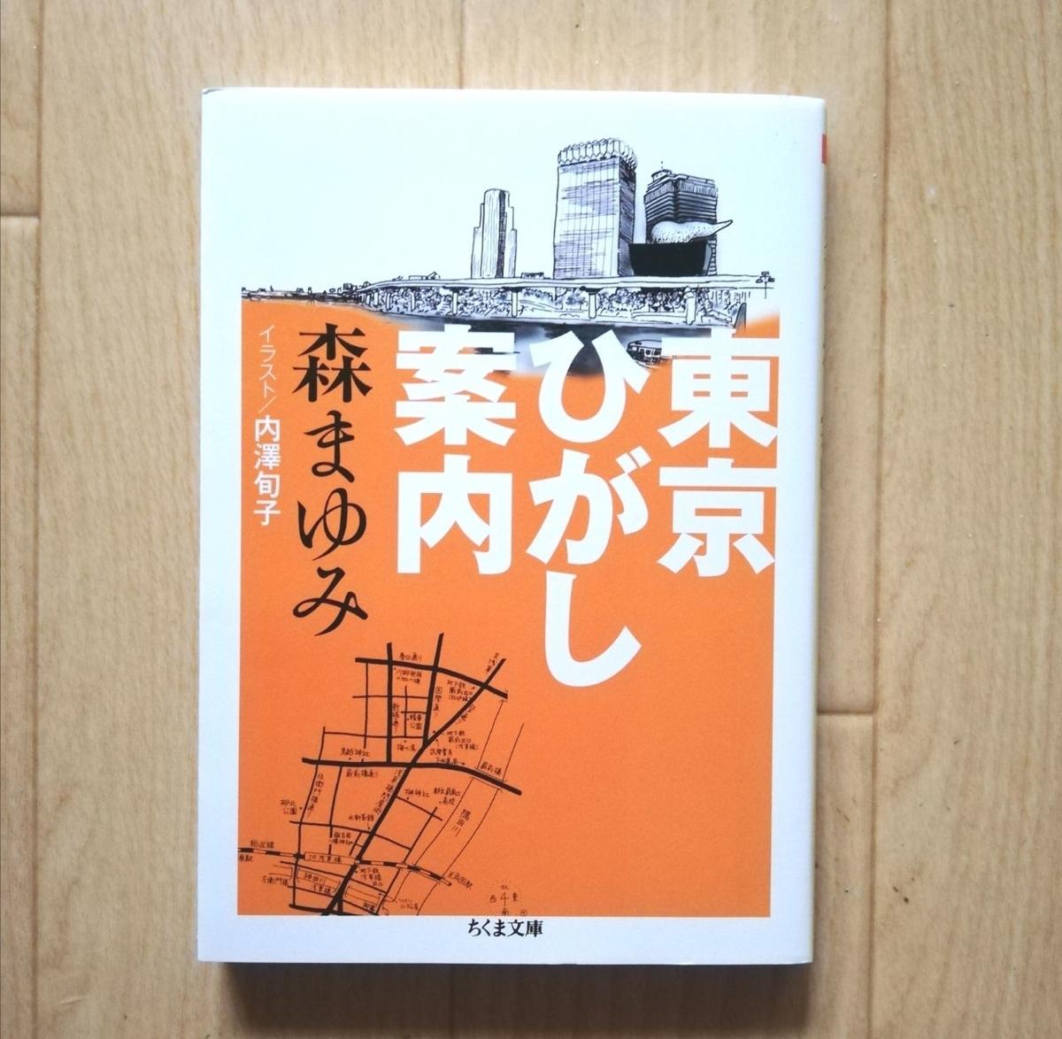 f:id:mikazuki8:20190905082017j:plain