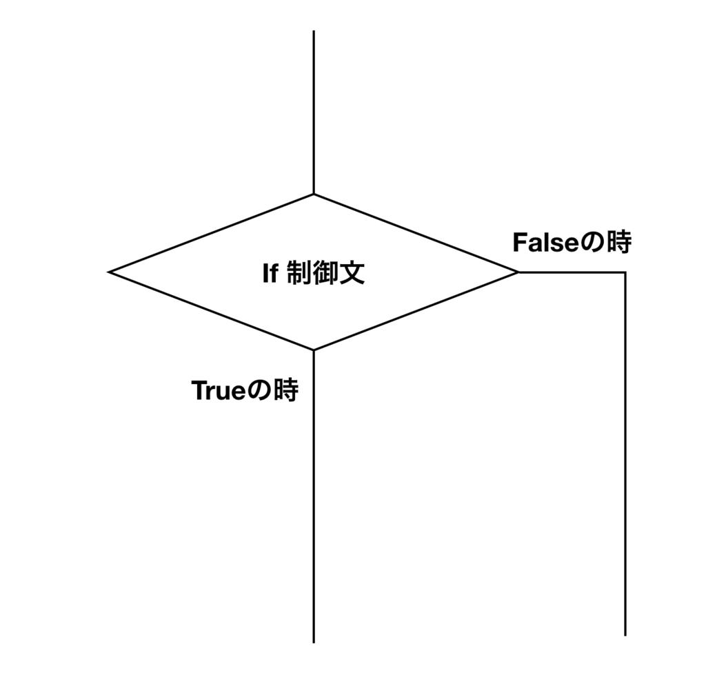 f:id:mike-canada-tech:20180711001059p:plain