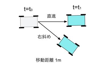 f:id:mikefukurou:20210322204414p:plain