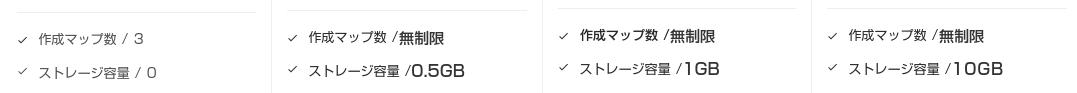 f:id:mikefumi:20210611231257p:plain
