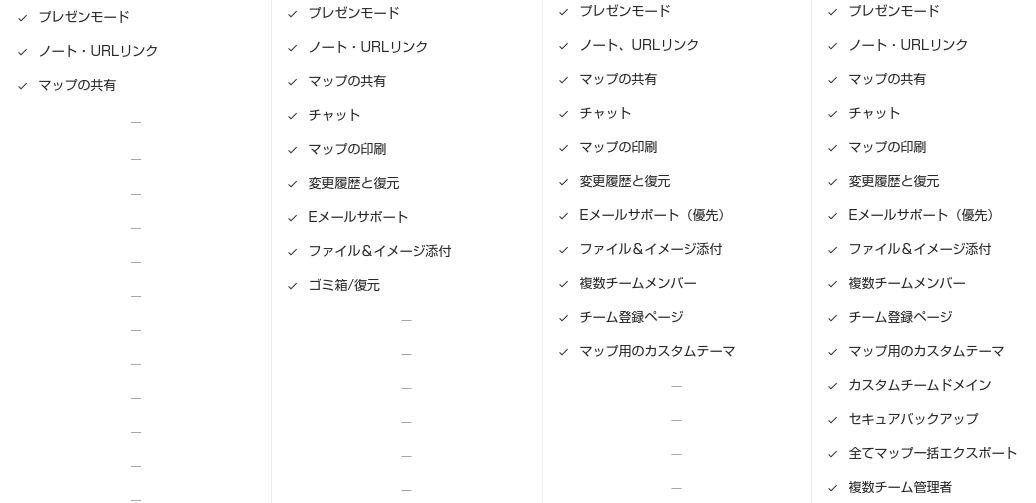 f:id:mikefumi:20210611231345p:plain