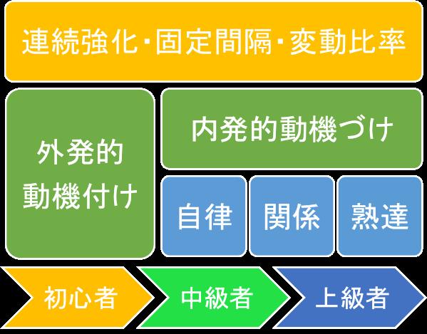 f:id:mikemoke:20180610163722p:image:w300