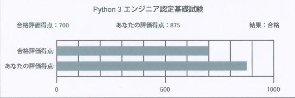 f:id:mikeneko0419:20170616104517j:plain