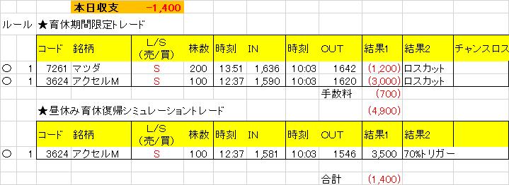 f:id:mikerie:20160912150022p:plain