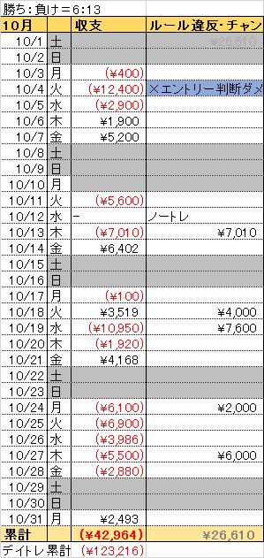 f:id:mikerie:20161102145043p:plain
