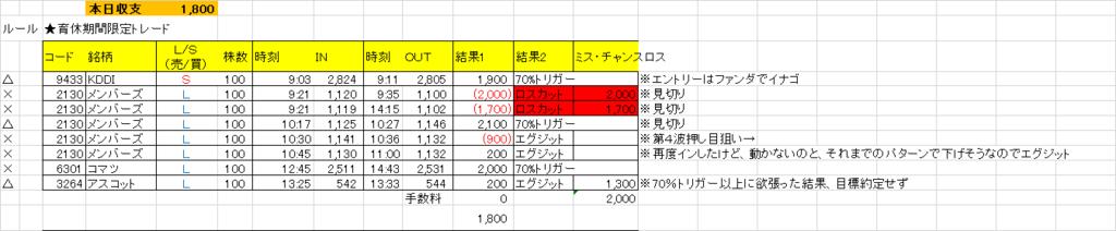 f:id:mikerie:20161116144433p:plain