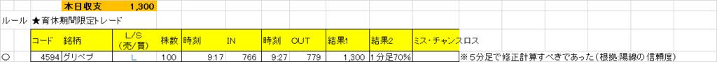 f:id:mikerie:20161124132634p:plain