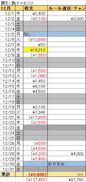 f:id:mikerie:20161230060531p:plain
