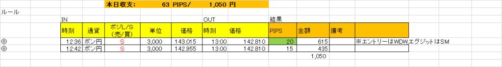 f:id:mikerie:20170202131631p:plain