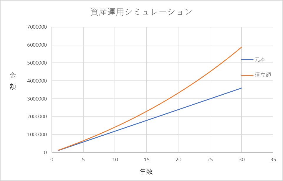 f:id:miki2412028:20190108000841p:plain
