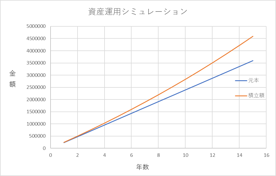 f:id:miki2412028:20190108001718p:plain