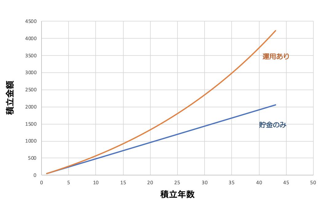 f:id:miki2412028:20190613203201p:plain