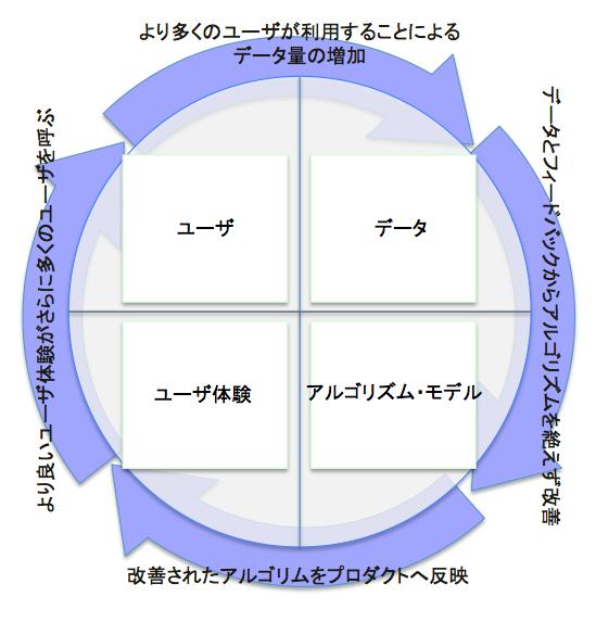 f:id:mikihiro_yasuda:20170506065240p:plain