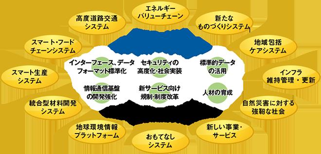 f:id:mikikoumeda:20161016205914p:plain