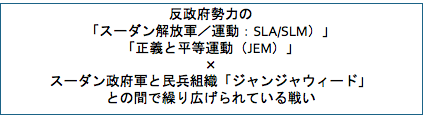 f:id:mikimurakami125:20180524193803p:plain