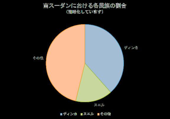 f:id:mikimurakami125:20180524202459p:plain
