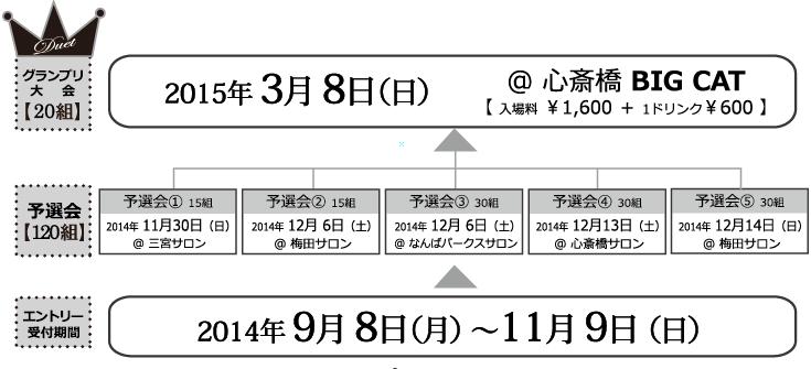 スクリーンショット 2014-10-15 22.17.49.png