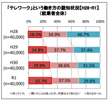 f:id:mikiyama:20200610152737p:plain