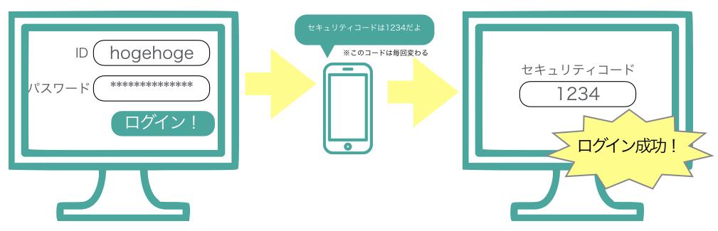 f:id:mikiyoko:20170604161605j:plain